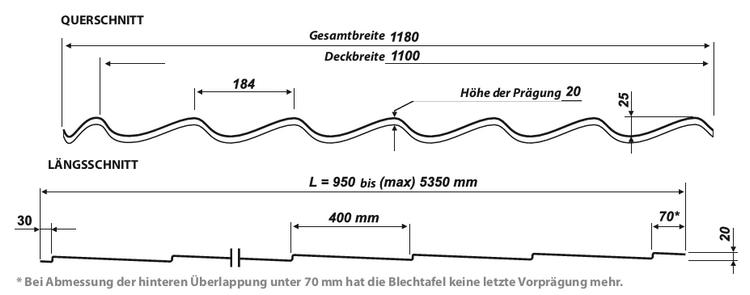 Pfannenblech Szafir 400/20 - Querschnitt