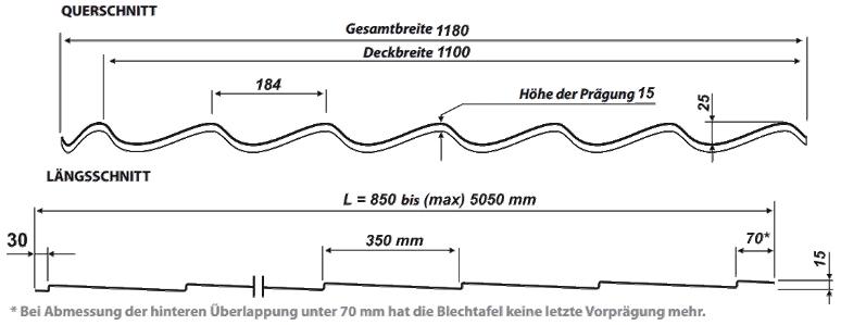 Pfannenblech 350/15 - Querschnitt