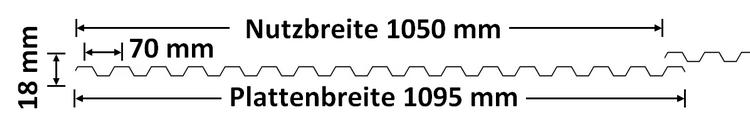 Lichtplatte PVC 70/18 Querschnitt